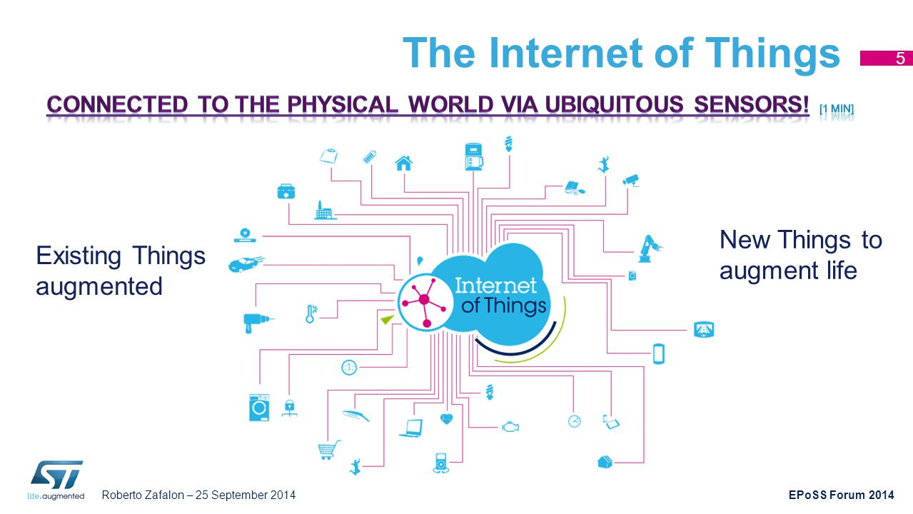 connected to the physical world via ubiquitous sensors! [1 min]